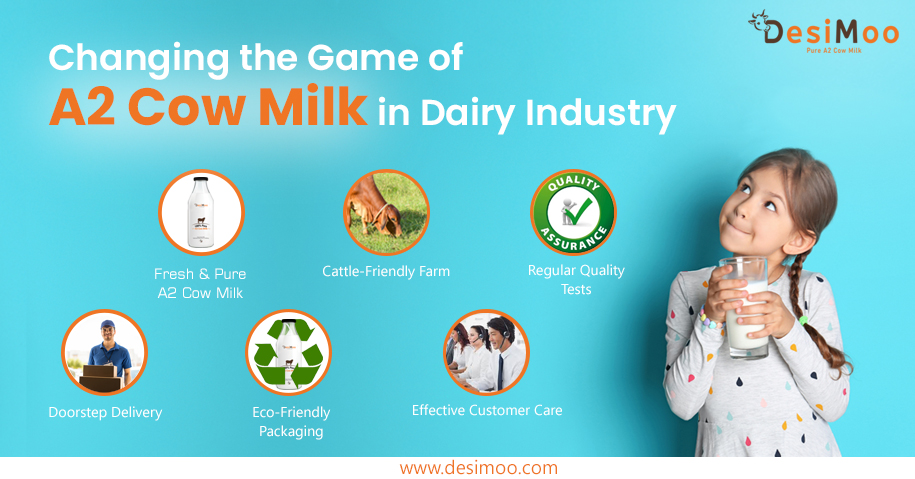 Changing the game of A2 Cow Milk in dairy industry